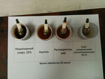 Чистка свечей зажигания ацетоном, спиртом, пастой, бытовой химией,