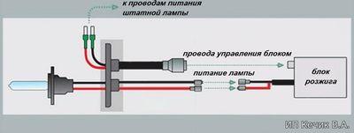 Типовая схема подключения ксенона