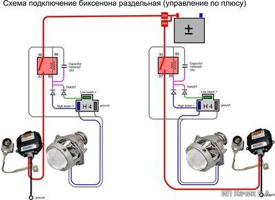 Раздельная схема подключения биксенона H4, управление по плюсу